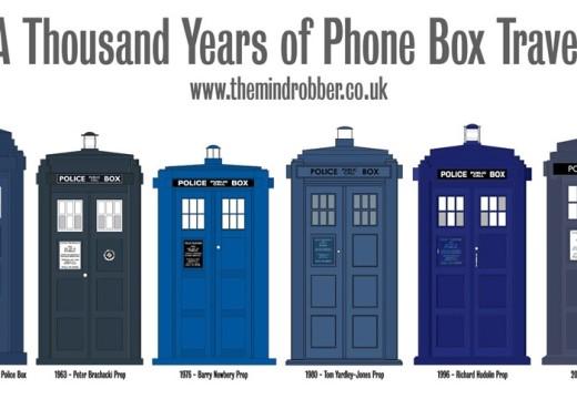 Doctor Who, el viajero del tiempo