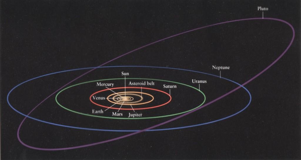plutos-orbit