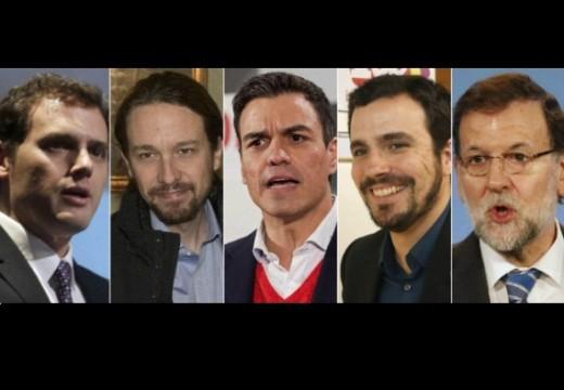 Elecciones generales 20D: los partidos según su ciencia